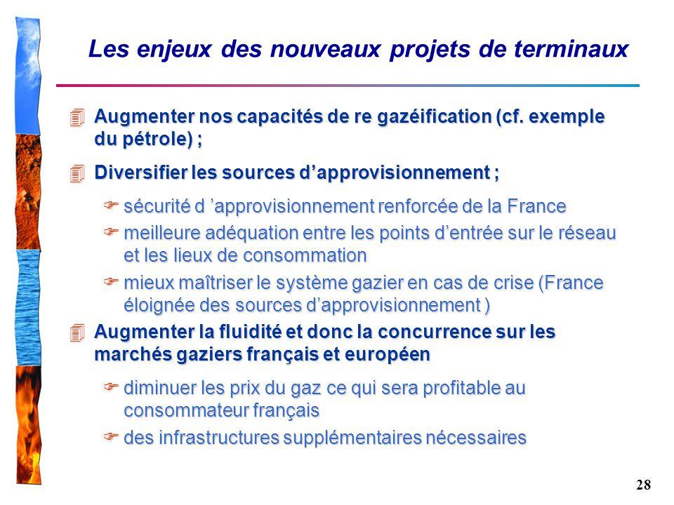 28 Les enjeux des nouveaux projets de terminaux 4Augmenter nos capacités de re gazéification (cf. exemple du pétrole) ; 4Diversifier les sources dappr