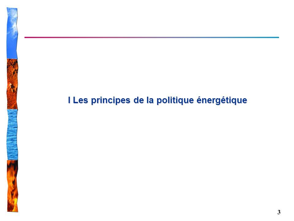 3 I Les principes de la politique énergétique