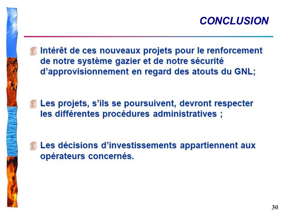 30 CONCLUSION 4Intérêt de ces nouveaux projets pour le renforcement de notre système gazier et de notre sécurité dapprovisionnement en regard des atou