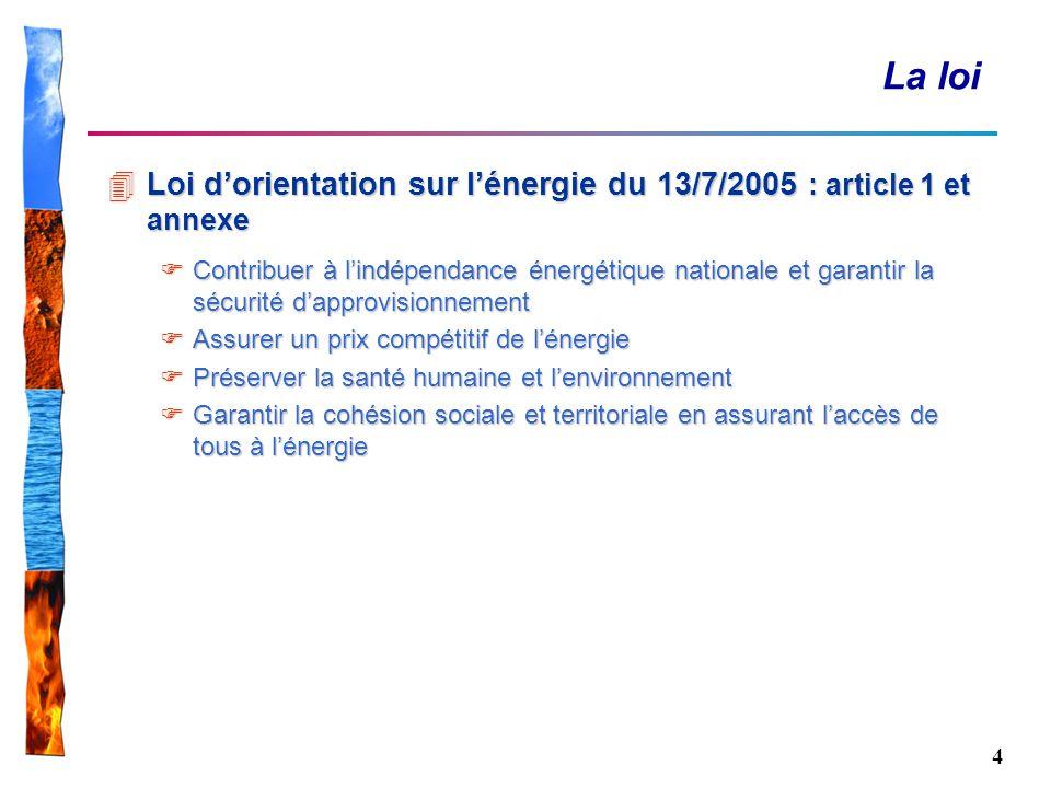 4 La loi 4Loi dorientation sur lénergie du 13/7/2005 : article 1 et annexe Contribuer à lindépendance énergétique nationale et garantir la sécurité da
