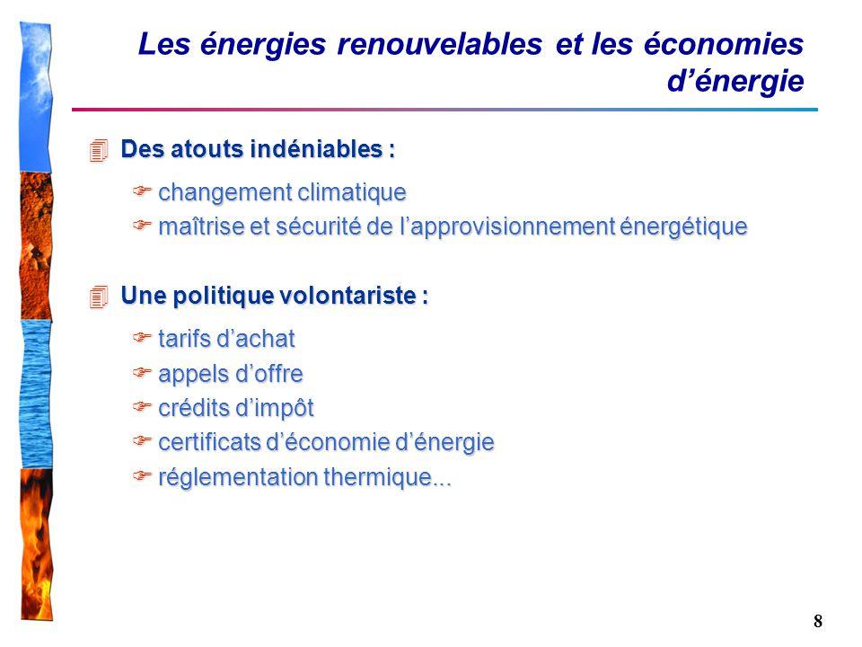 8 Les énergies renouvelables et les économies dénergie 4Des atouts indéniables : changement climatique changement climatique maîtrise et sécurité de l