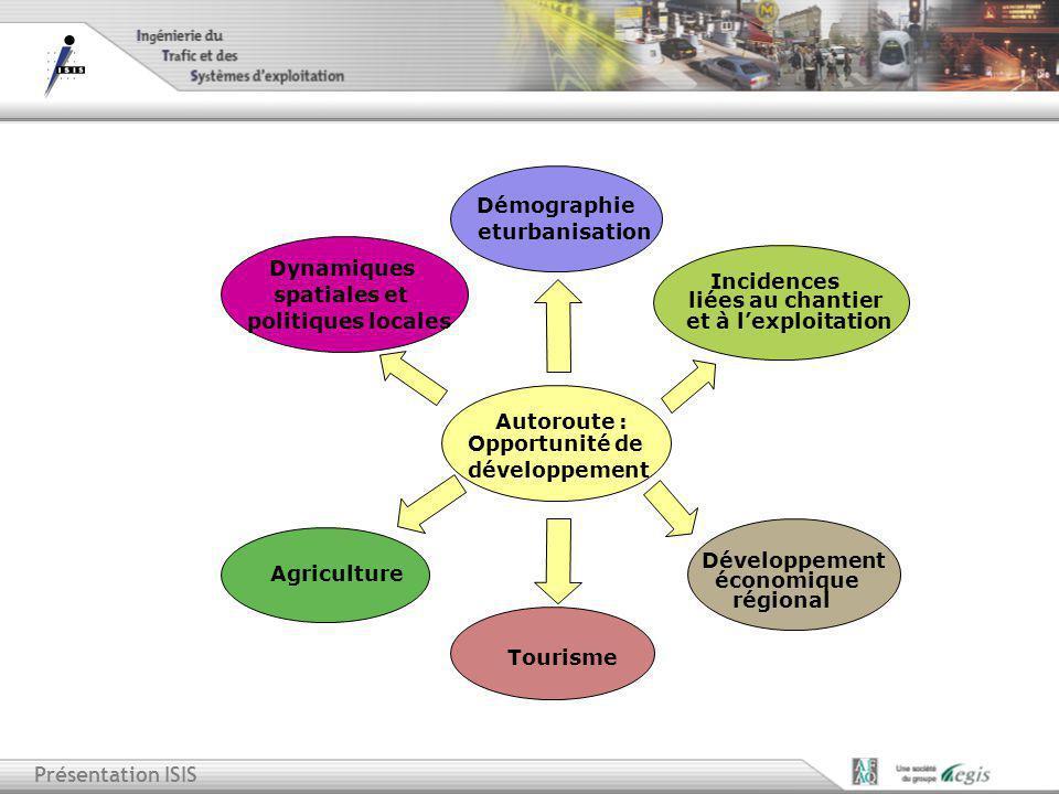 Présentation ISIS Autoroute : Opportunité de développement Développement économique régional Tourisme Dynamiques spatiales et politiques locales Démographie eturbanisation Incidences liées au chantier et à lexploitation Agriculture