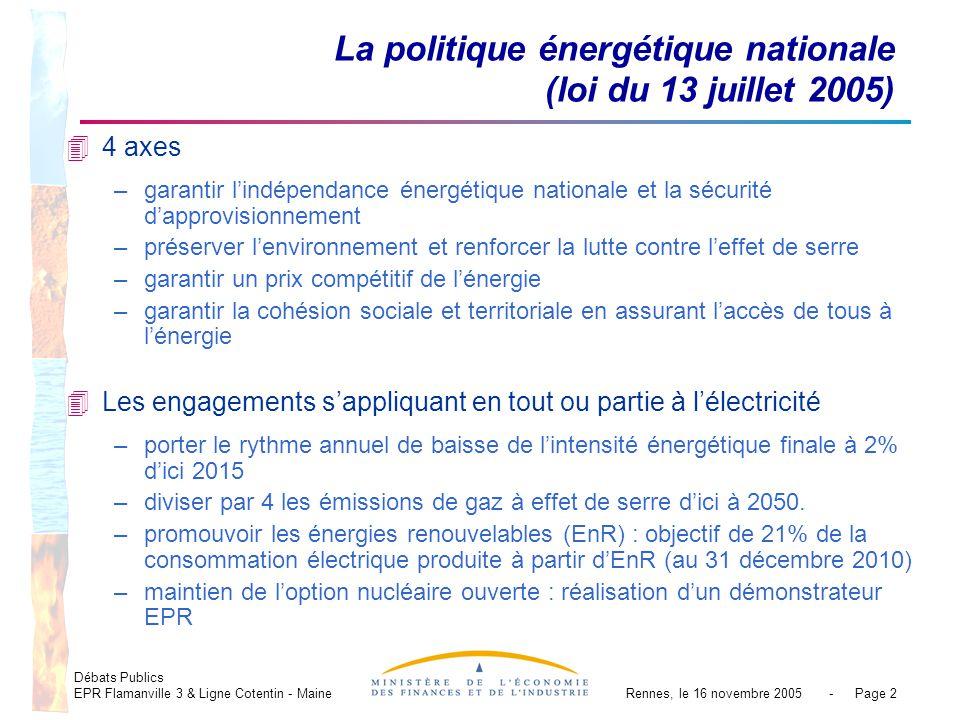 Débats Publics EPR Flamanville 3 & Ligne Cotentin - MaineRennes, le 16 novembre 2005 - Page 2 La politique énergétique nationale (loi du 13 juillet 2005) 44 axes –garantir lindépendance énergétique nationale et la sécurité dapprovisionnement –préserver lenvironnement et renforcer la lutte contre leffet de serre –garantir un prix compétitif de lénergie –garantir la cohésion sociale et territoriale en assurant laccès de tous à lénergie 4Les engagements sappliquant en tout ou partie à lélectricité –porter le rythme annuel de baisse de lintensité énergétique finale à 2% dici 2015 –diviser par 4 les émissions de gaz à effet de serre dici à 2050.
