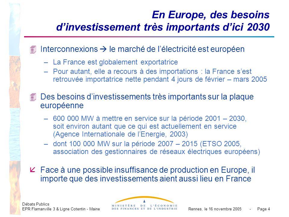 Débats Publics EPR Flamanville 3 & Ligne Cotentin - MaineRennes, le 16 novembre 2005 - Page 4 En Europe, des besoins dinvestissement très importants dici 2030 4Interconnexions le marché de lélectricité est européen –La France est globalement exportatrice –Pour autant, elle a recours à des importations : la France sest retrouvée importatrice nette pendant 4 jours de février – mars 2005 4Des besoins dinvestissements très importants sur la plaque européenne –600 000 MW à mettre en service sur la période 2001 – 2030, soit environ autant que ce qui est actuellement en service (Agence Internationale de lEnergie, 2003) –dont 100 000 MW sur la période 2007 – 2015 (ETSO 2005, association des gestionnaires de réseaux électriques européens) åFace à une possible insuffisance de production en Europe, il importe que des investissements aient aussi lieu en France