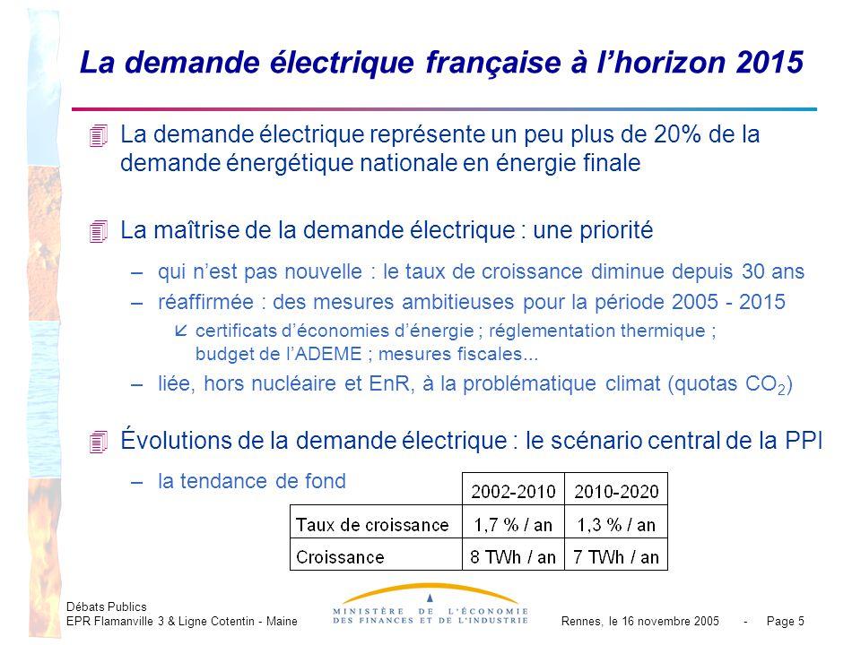 Débats Publics EPR Flamanville 3 & Ligne Cotentin - MaineRennes, le 16 novembre 2005 - Page 5 La demande électrique française à lhorizon 2015 4La demande électrique représente un peu plus de 20% de la demande énergétique nationale en énergie finale 4La maîtrise de la demande électrique : une priorité –qui nest pas nouvelle : le taux de croissance diminue depuis 30 ans –réaffirmée : des mesures ambitieuses pour la période 2005 - 2015 åcertificats déconomies dénergie ; réglementation thermique ; budget de lADEME ; mesures fiscales...