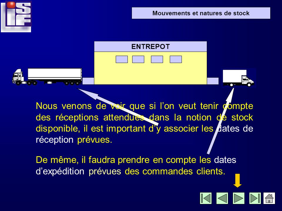 Mouvements et natures de stock 7- bis ENTREPOT Deuxième solution: livraison client retardée date 31/10 01/11 03/11 05/11 entrées 10 sorties 2 Stock ph