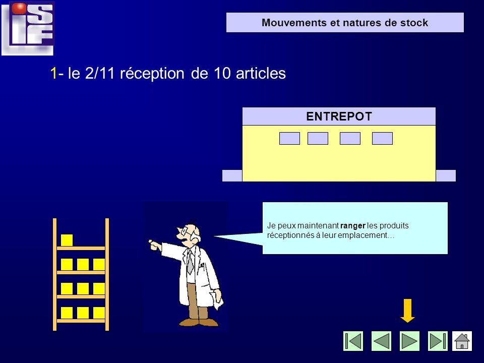 Mouvements et natures de stock 1- le 2/11 réception de 10 articles ENTREPOT Je contrôle: 1- que les produits reçus sont bien ceux que javais commandé