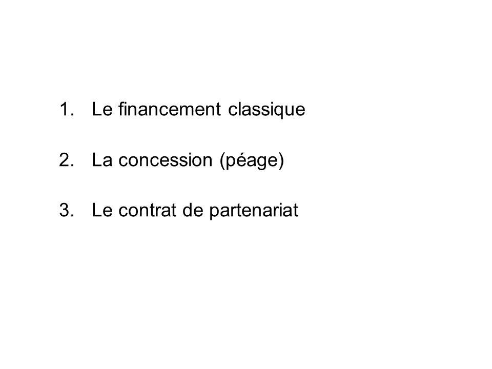 1.Le financement classique 2.La concession (péage) 3.Le contrat de partenariat
