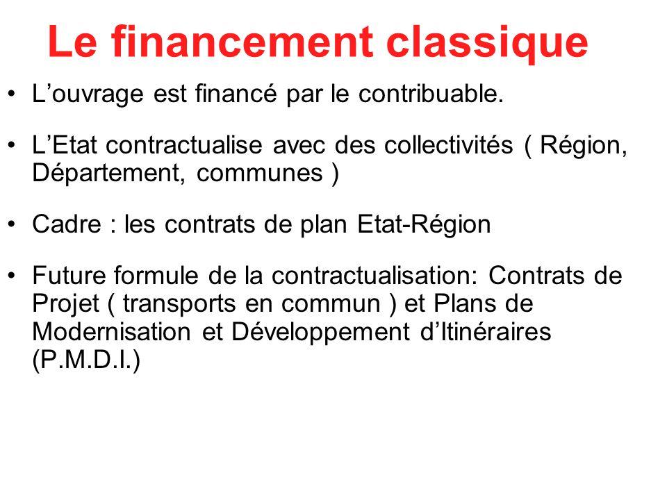 Le financement classique Louvrage est financé par le contribuable.