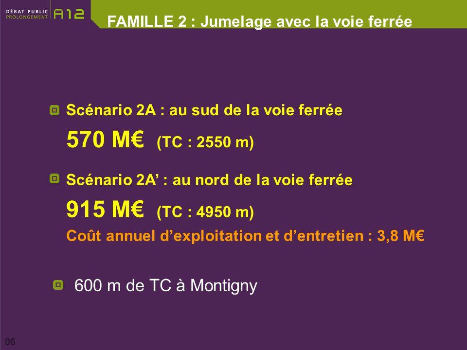 FAMILLE 2 : Jumelage avec la voie ferrée 06 Scénario 2A : au sud de la voie ferrée 570 M (TC : 2550 m) Scénario 2A : au nord de la voie ferrée 915 M (TC : 4950 m) Coût annuel dexploitation et dentretien : 3,8 M 600 m de TC à Montigny