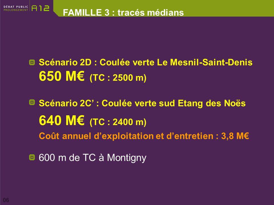 FAMILLE 4 : par le vallon du Pommeret 06 Tracé par le vallon du Pommeret avec solution viaduc denviron 800 m de longueur : 365 M Coût annuel dexploitation et dentretien : 2,5 M 600 m de TC à Montigny