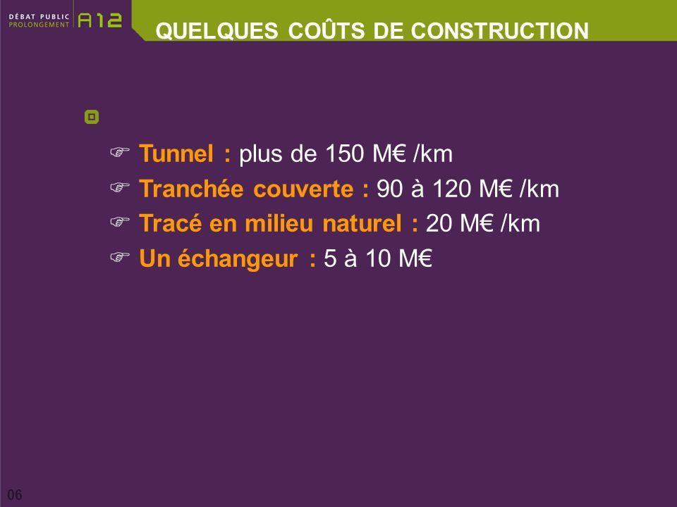 QUELQUES COÛTS DE CONSTRUCTION 06 Tunnel : plus de 150 M /km Tranchée couverte : 90 à 120 M /km Tracé en milieu naturel : 20 M /km Un échangeur : 5 à 10 M