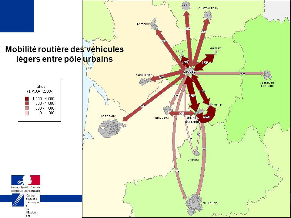 28 septembre 2006 - Limoges Centre dÉtudes Technique s de lÉquipem ent du Sud- Ouest Mobilité routière des véhicules légers entre pôle urbains