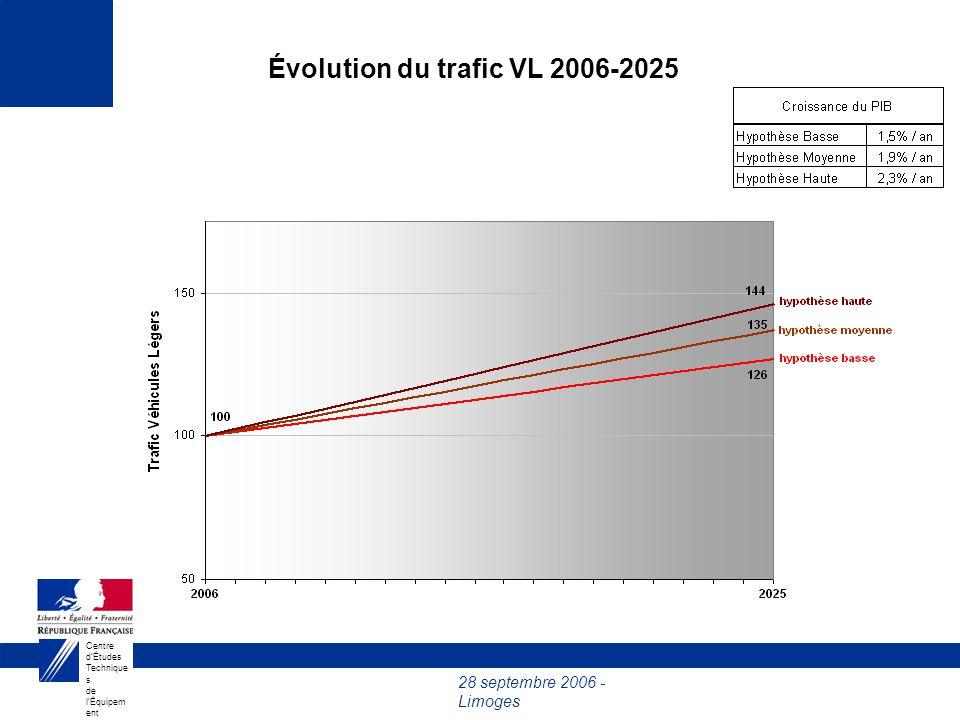 28 septembre 2006 - Limoges Centre dÉtudes Technique s de lÉquipem ent du Sud- Ouest Évolution du trafic VL 2006-2025