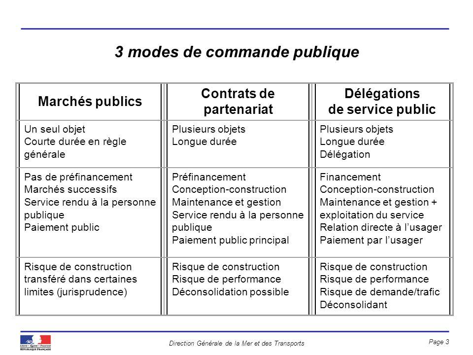 Direction Générale de la Mer et des Transports Page 3 Marchés publics Contrats de partenariat Délégations de service public Un seul objet Courte durée
