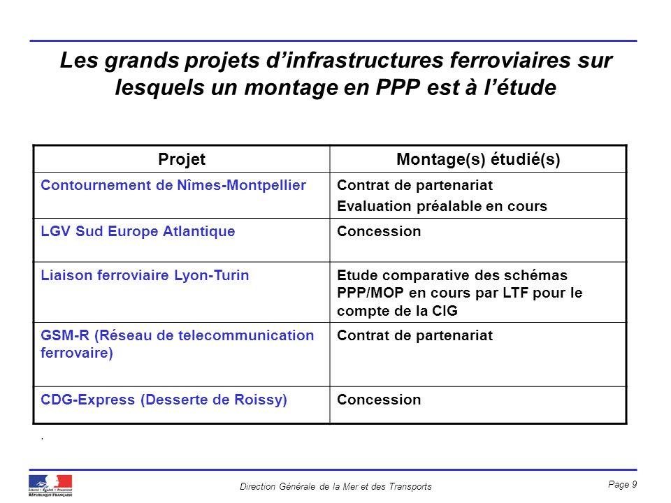 Direction Générale de la Mer et des Transports Page 9 Les grands projets dinfrastructures ferroviaires sur lesquels un montage en PPP est à létude Pro