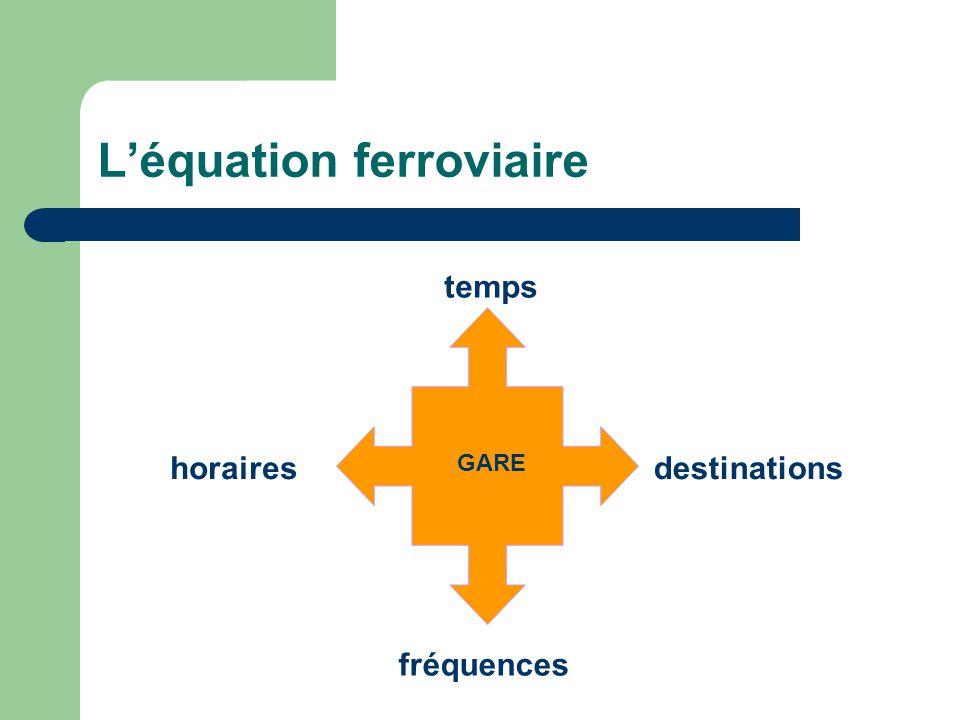 Léquation ferroviaire temps destinationshoraires fréquences GARE