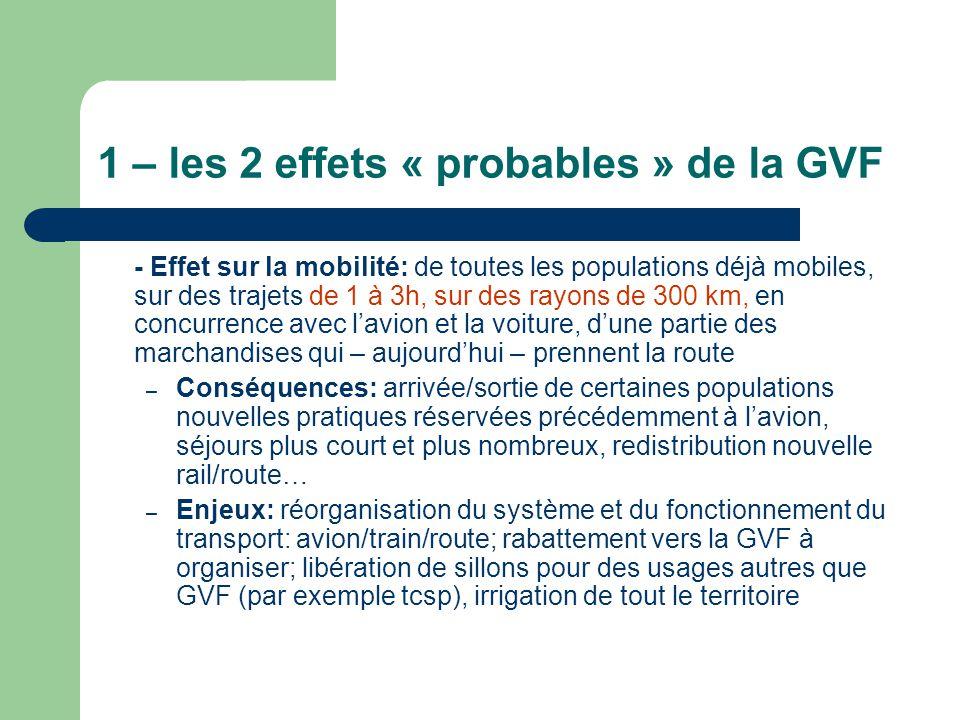 1 – les 2 effets « probables » de la GVF - Effet sur la mobilité: de toutes les populations déjà mobiles, sur des trajets de 1 à 3h, sur des rayons de