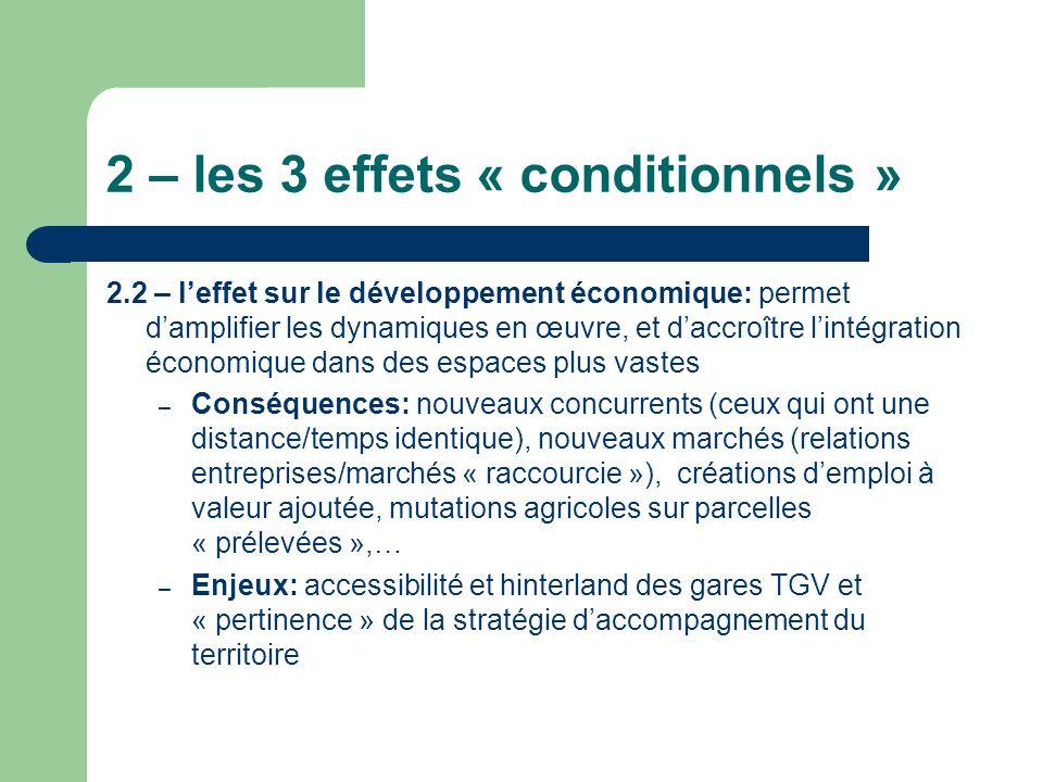 2 – les 3 effets « conditionnels » 2.2 – leffet sur le développement économique: permet damplifier les dynamiques en œuvre, et daccroître lintégration économique dans des espaces plus vastes – Conséquences: nouveaux concurrents (ceux qui ont une distance/temps identique), nouveaux marchés (relations entreprises/marchés « raccourcie »), créations demploi à valeur ajoutée, mutations agricoles sur parcelles « prélevées »,… – Enjeux: accessibilité et hinterland des gares TGV et « pertinence » de la stratégie daccompagnement du territoire