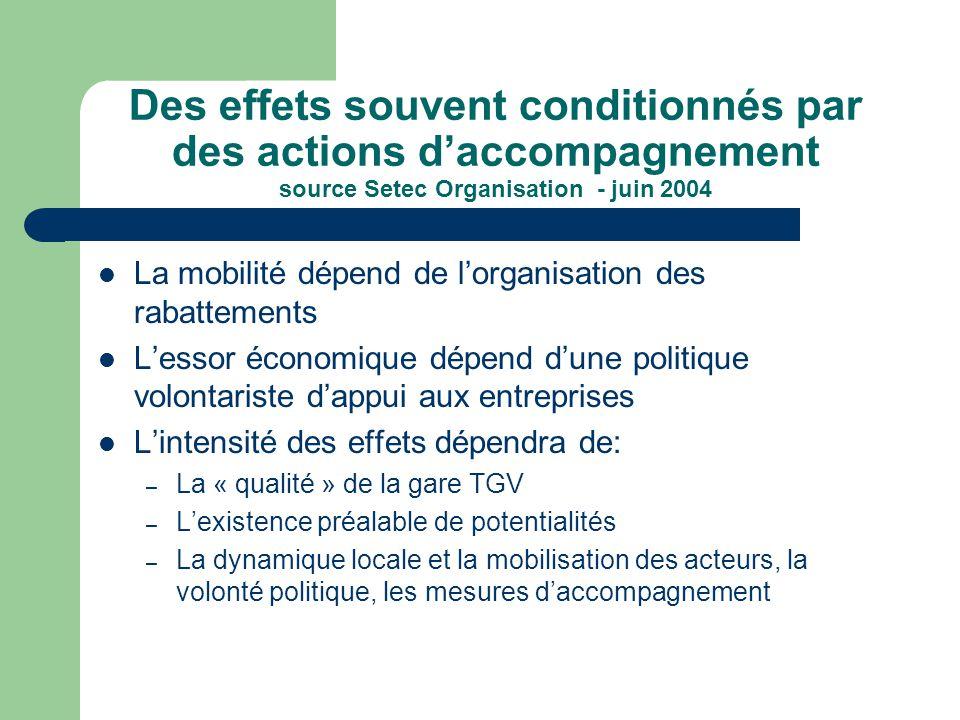 Des effets souvent conditionnés par des actions daccompagnement source Setec Organisation - juin 2004 La mobilité dépend de lorganisation des rabattem