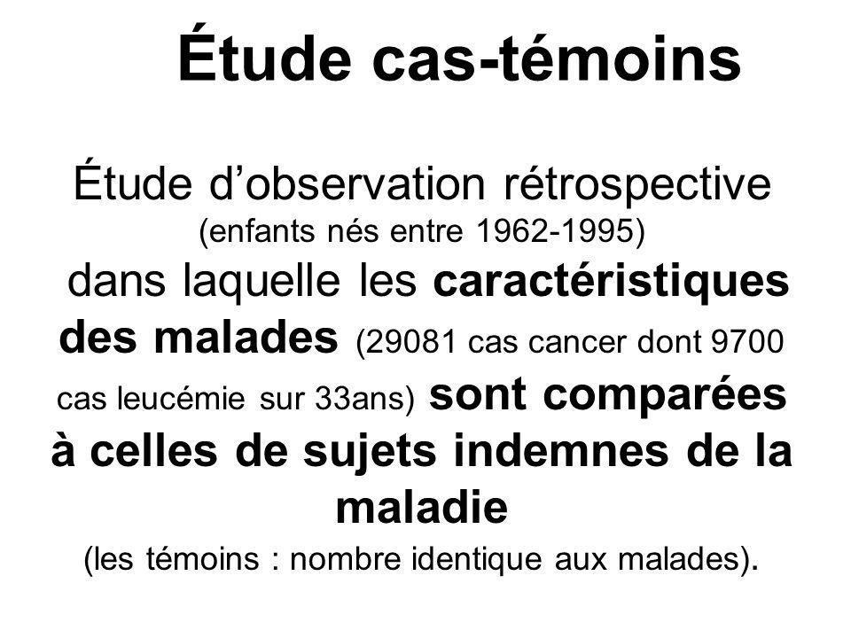 Étude dobservation rétrospective (enfants nés entre 1962-1995) dans laquelle les caractéristiques des malades (29081 cas cancer dont 9700 cas leucémie sur 33ans) sont comparées à celles de sujets indemnes de la maladie (les témoins : nombre identique aux malades).