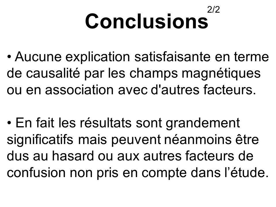 Aucune explication satisfaisante en terme de causalité par les champs magnétiques ou en association avec d autres facteurs.