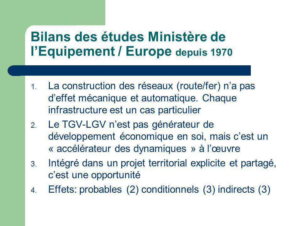 Bilans des études Ministère de lEquipement / Europe depuis 1970 1. La construction des réseaux (route/fer) na pas deffet mécanique et automatique. Cha