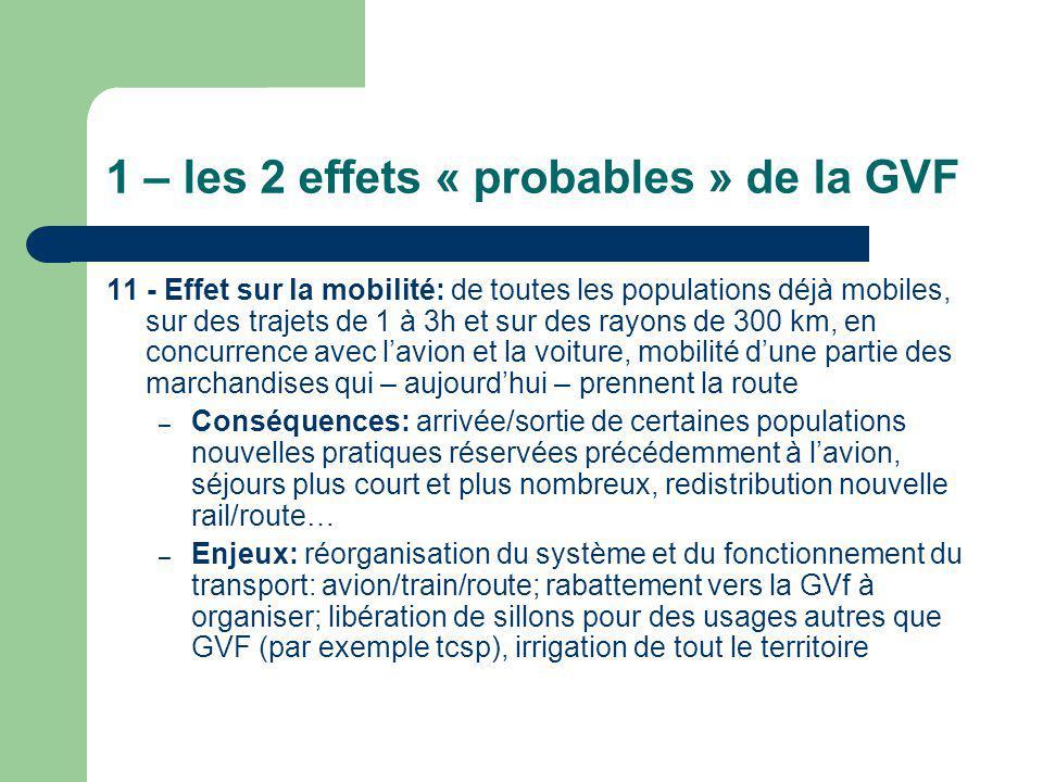 1 – les 2 effets « probables » de la GVF 11 - Effet sur la mobilité: de toutes les populations déjà mobiles, sur des trajets de 1 à 3h et sur des rayo