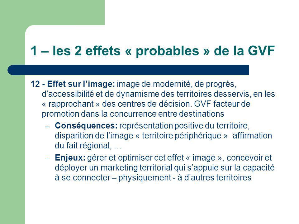 1 – les 2 effets « probables » de la GVF 12 - Effet sur limage: image de modernité, de progrès, daccessibilité et de dynamisme des territoires desserv