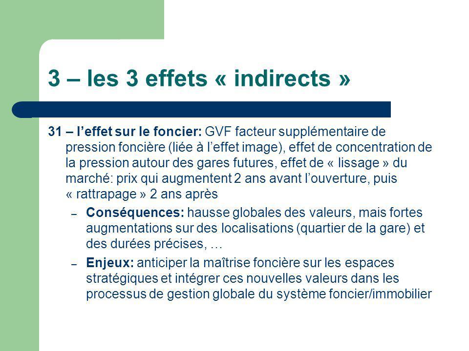3 – les 3 effets « indirects » 31 – leffet sur le foncier: GVF facteur supplémentaire de pression foncière (liée à leffet image), effet de concentrati