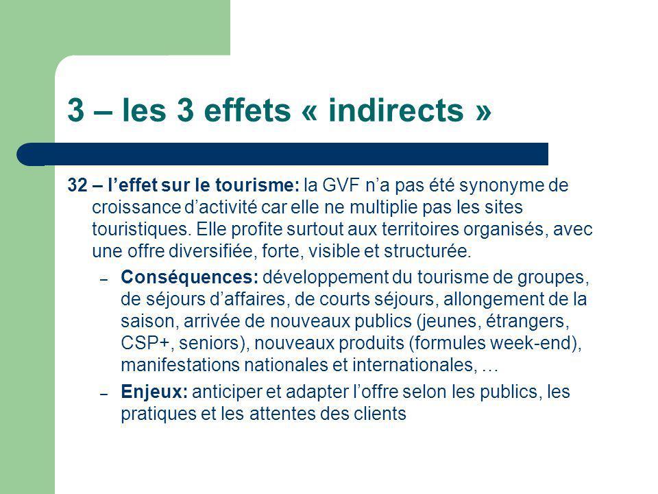 3 – les 3 effets « indirects » 32 – leffet sur le tourisme: la GVF na pas été synonyme de croissance dactivité car elle ne multiplie pas les sites tou