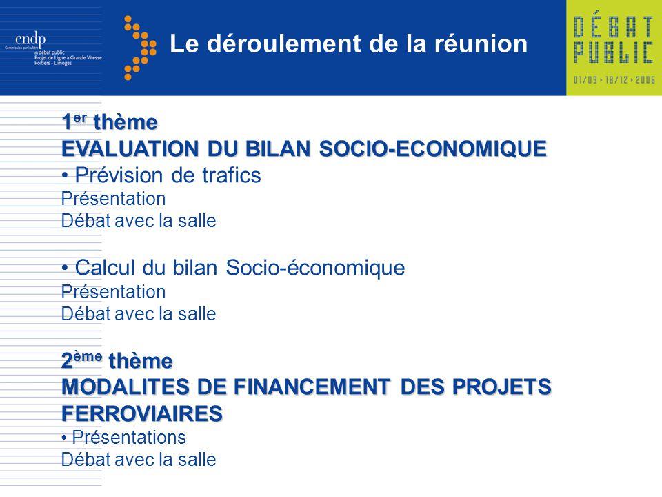 Le déroulement de la réunion 1 er thème EVALUATION DU BILAN SOCIO-ECONOMIQUE