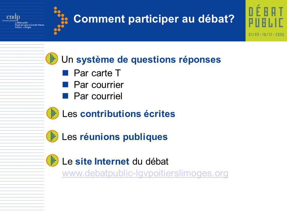 Comment participer au débat? Le site Internet du débat www.debatpublic-lgvpoitierslimoges.org Les contributions écrites Par carte T Par courrier Par c