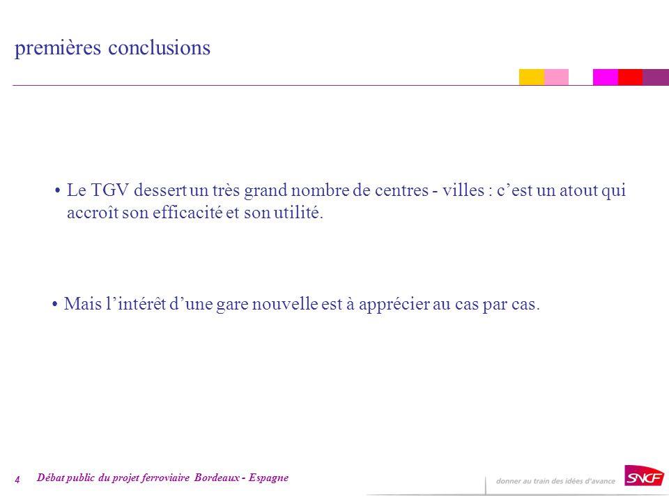 Débat public du projet ferroviaire Bordeaux - Espagne 4 premières conclusions Le TGV dessert un très grand nombre de centres - villes : cest un atout qui accroît son efficacité et son utilité.