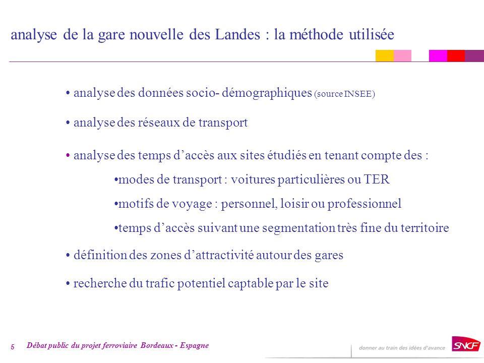 Débat public du projet ferroviaire Bordeaux - Espagne 5 analyse des données socio- démographiques (source INSEE) analyse de la gare nouvelle des Lande