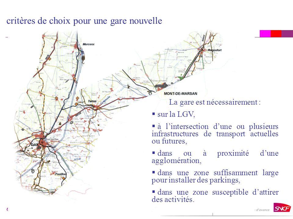 Débat public du projet ferroviaire Bordeaux - Espagne 6 La gare est nécessairement : sur la LGV, à lintersection dune ou plusieurs infrastructures de transport actuelles ou futures, dans ou à proximité dune agglomération, dans une zone suffisamment large pour installer des parkings, dans une zone susceptible dattirer des activités.