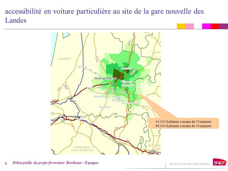 Débat public du projet ferroviaire Bordeaux - Espagne 8 accessibilité en voiture particulière au site de la gare nouvelle des Landes 44 000 habitants