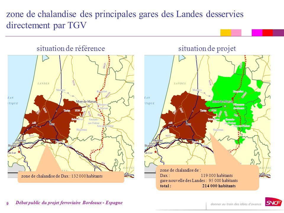 Débat public du projet ferroviaire Bordeaux - Espagne 9 zone de chalandise des principales gares des Landes desservies directement par TGV zone de cha