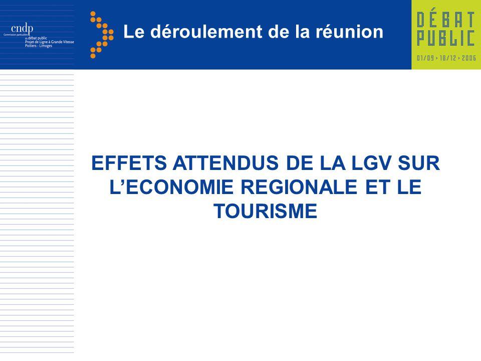 Le déroulement de la réunion EFFETS ATTENDUS DE LA LGV SUR LECONOMIE REGIONALE ET LE TOURISME