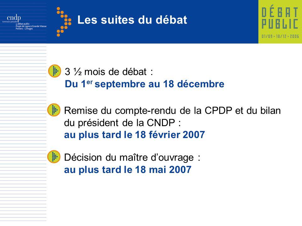 Les suites du débat 3 ½ mois de débat : Du 1 er septembre au 18 décembre Remise du compte-rendu de la CPDP et du bilan du président de la CNDP : au plus tard le 18 février 2007 Décision du maître douvrage : au plus tard le 18 mai 2007