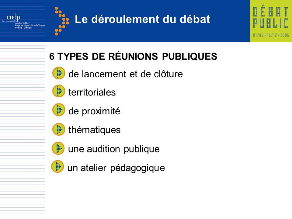 Le déroulement du débat de lancement et de clôture territorialesde proximité une audition publique 6 TYPES DE RÉUNIONS PUBLIQUES un atelier pédagogique thématiques