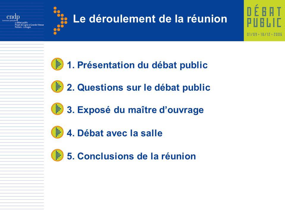 Le déroulement de la réunion 1. Présentation du débat public4.
