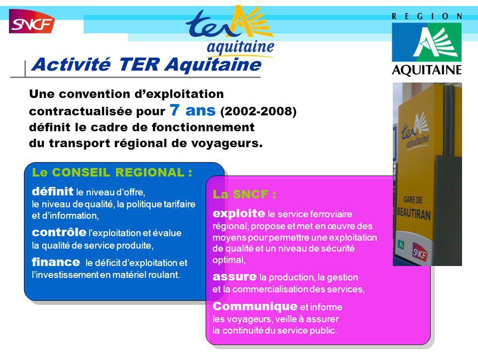 Activité TER Aquitaine Une convention dexploitation contractualisée pour 7 ans (2002-2008) définit le cadre de fonctionnement du transport régional de