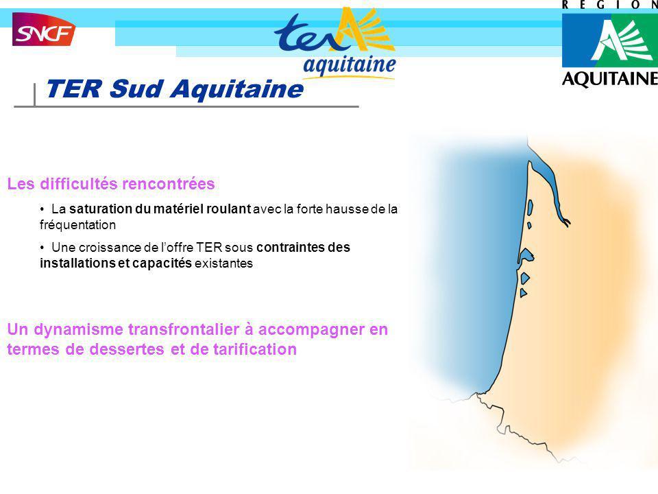 TER Sud Aquitaine Les difficultés rencontrées La saturation du matériel roulant avec la forte hausse de la fréquentation Une croissance de loffre TER
