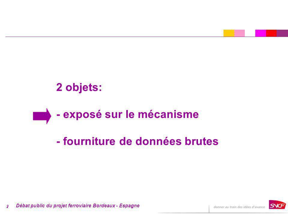 Débat public du projet ferroviaire Bordeaux - Espagne 2 2 objets: - exposé sur le mécanisme - fourniture de données brutes