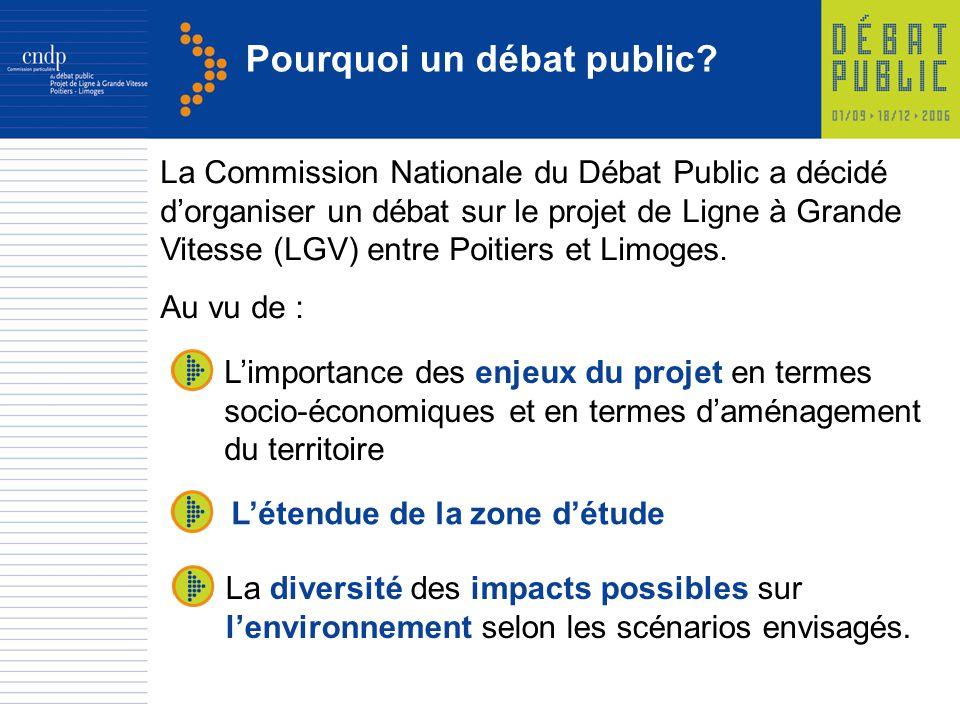 Pourquoi un débat public? La Commission Nationale du Débat Public a décidé dorganiser un débat sur le projet de Ligne à Grande Vitesse (LGV) entre Poi