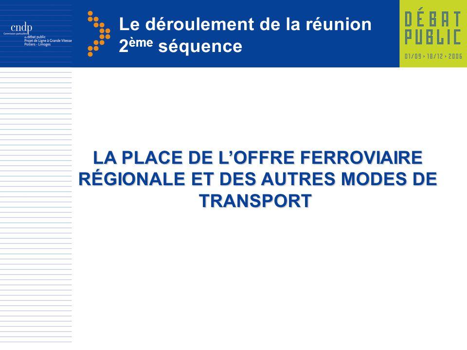 Le déroulement de la réunion 2 ème séquence LA PLACE DE LOFFRE FERROVIAIRE RÉGIONALE ET DES AUTRES MODES DE TRANSPORT LA PLACE DE LOFFRE FERROVIAIRE R