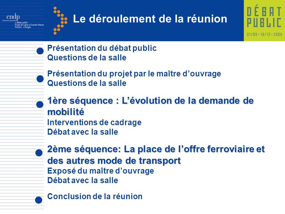 Le déroulement de la réunion Présentation du débat public Questions de la salle Présentation du projet par le maître douvrage Questions de la salle 1è