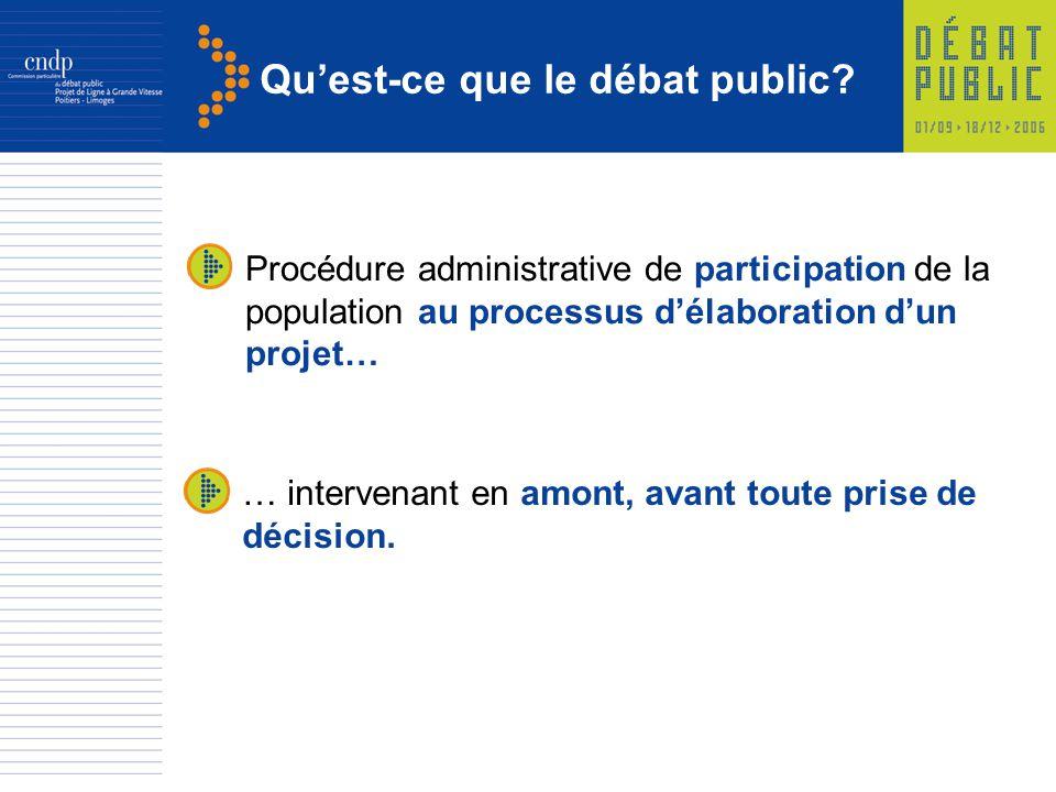 Quest-ce que le débat public? Procédure administrative de participation de la population au processus délaboration dun projet… … intervenant en amont,