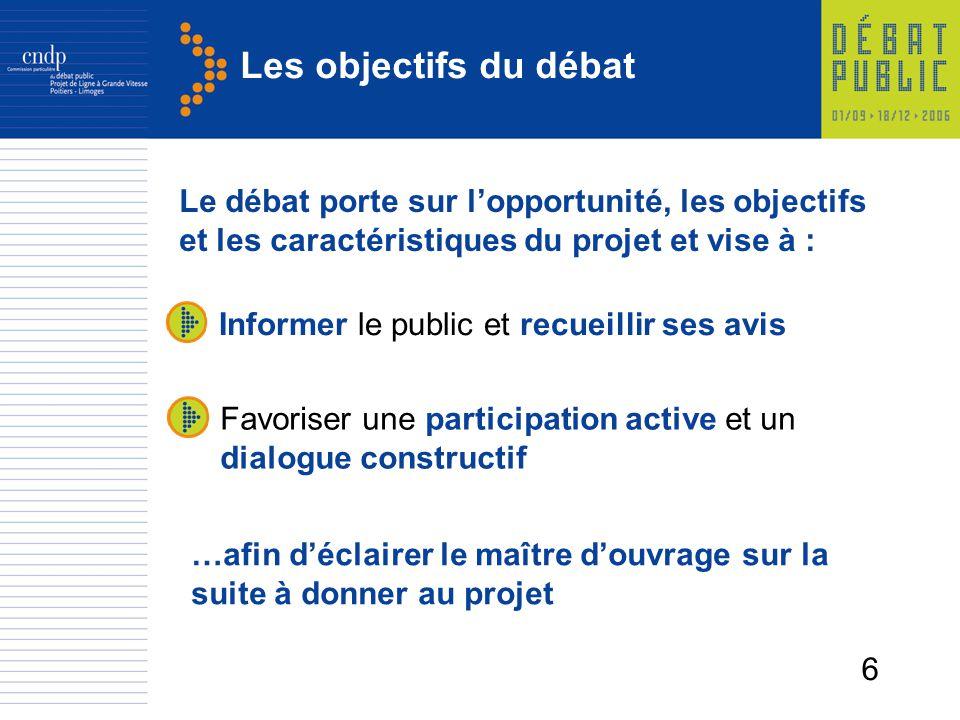 Les objectifs du débat Informer le public et recueillir ses avisFavoriser une participation active et un dialogue constructif Le débat porte sur loppo